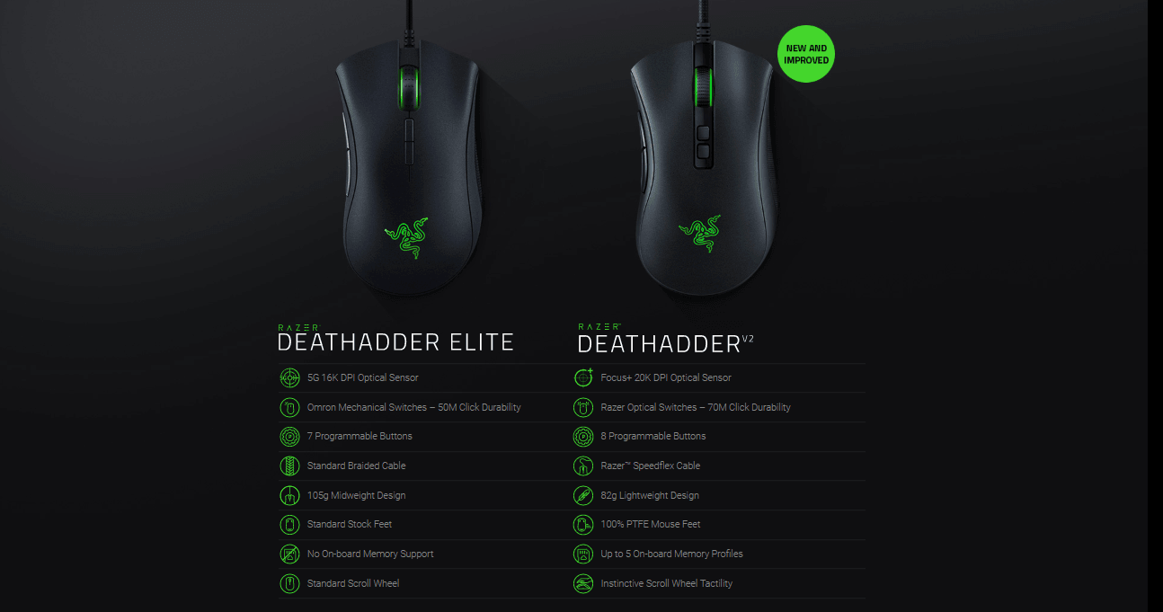 Razer Death Adder